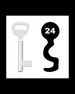 Buntbartschlüssel BKS Nr. 24 (Abbildung von der Ringseite aus gesehen)