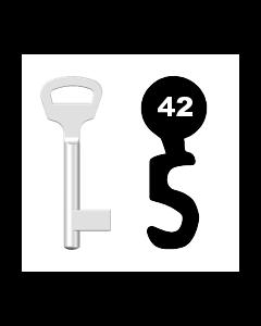 Buntbartschlüssel BKS Nr. 42 (Abbildung von der Ringseite aus gesehen)