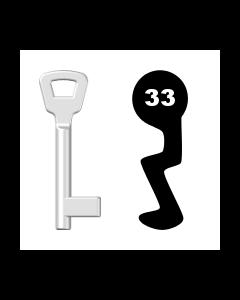 Buntbartschlüssel KIMA Nr. 33 (Abbildung von der Ringseite aus gesehen)