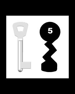Buntbartschlüssel Novoferm Nr. 5 (Abbildung von der Ringseite aus gesehen)