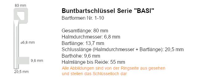 Buntbartschlüssel Serie BASI