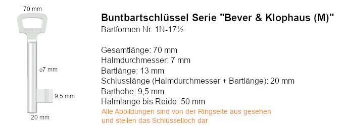 Buntbartschlüssel Serie Bever & Klophaus System M