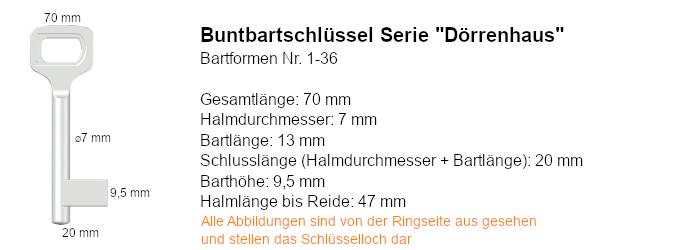 Buntbartschlüssel Serie Dörrenhaus
