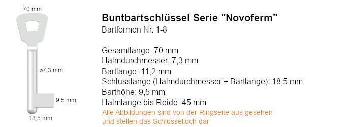 Buntbartschlüssel Serie Novoferm