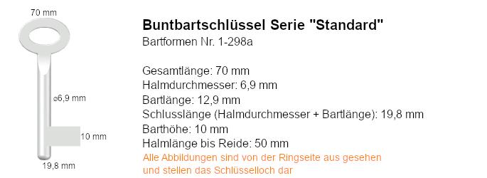 Buntbartschlüssel Serie Standard